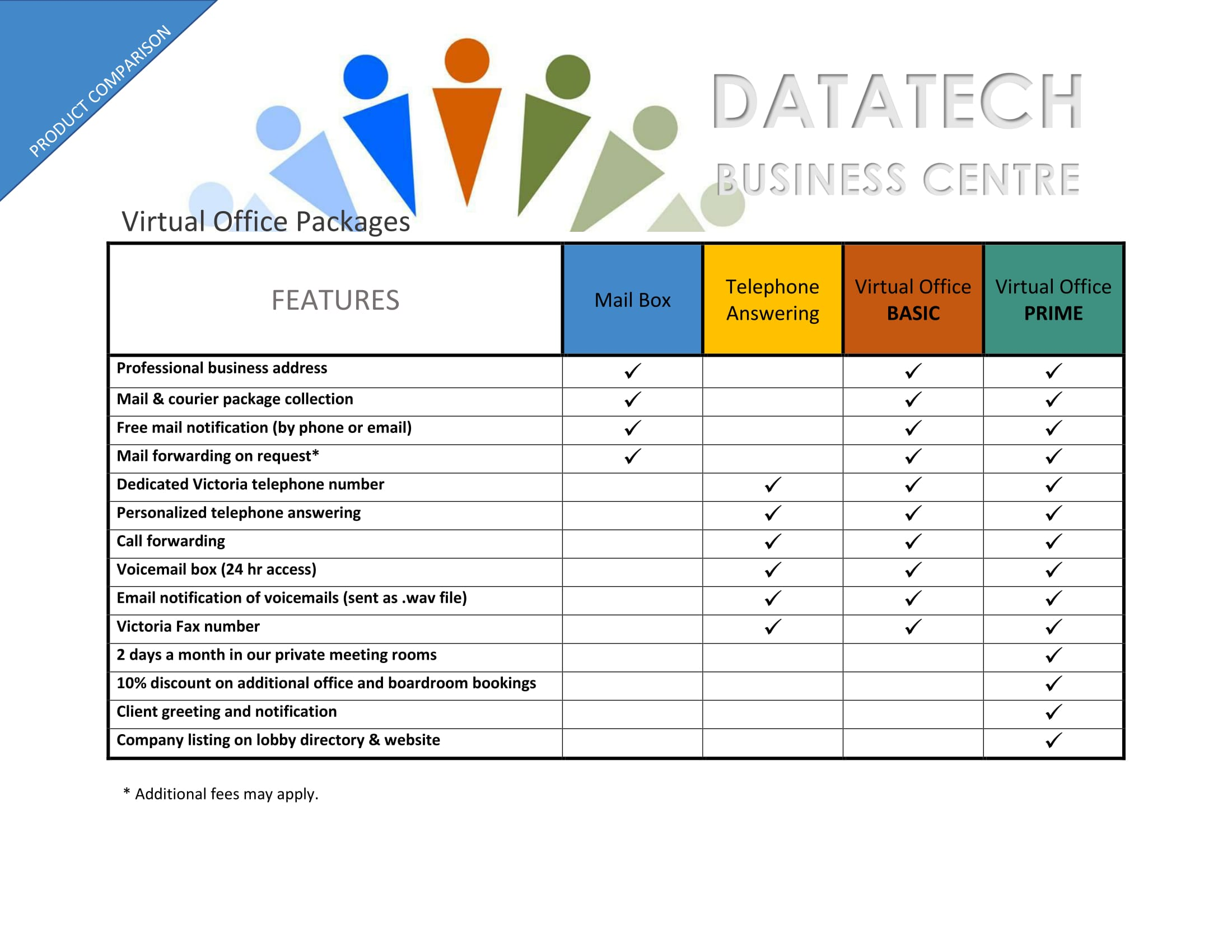 Virtual Office Office Support Services DataTech